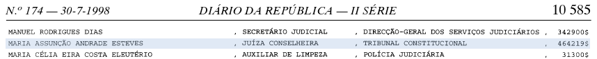 1998-07-30-Reforma-Assuncao_Esteves.png